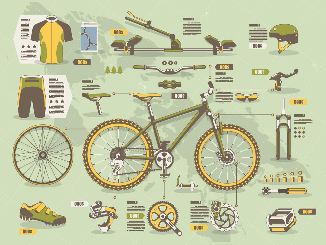 Mountainbike Erlebnisse als Fotobuch festhalten