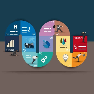 Firmenchronik und Firmenkommunikation